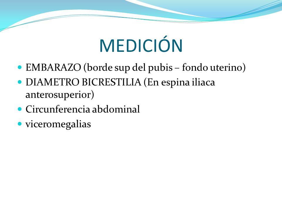 MEDICIÓN EMBARAZO (borde sup del pubis – fondo uterino)