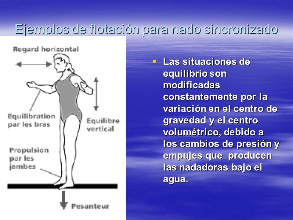 Ejemplos de flotación para nado sincronizado