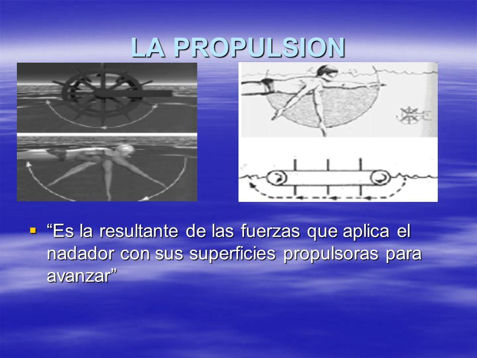 LA PROPULSION Es la resultante de las fuerzas que aplica el nadador con sus superficies propulsoras para avanzar