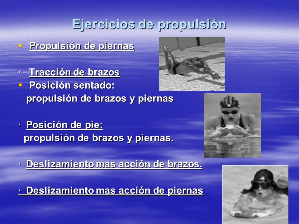 Ejercicios de propulsión