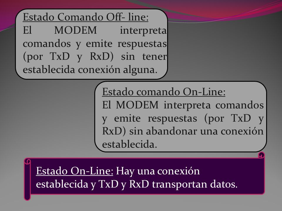 Estado Comando Off- line: