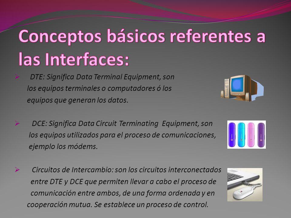Conceptos básicos referentes a las Interfaces: