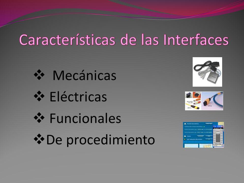 Características de las Interfaces