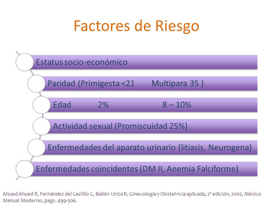 Factores de Riesgo Estatus socio-económico
