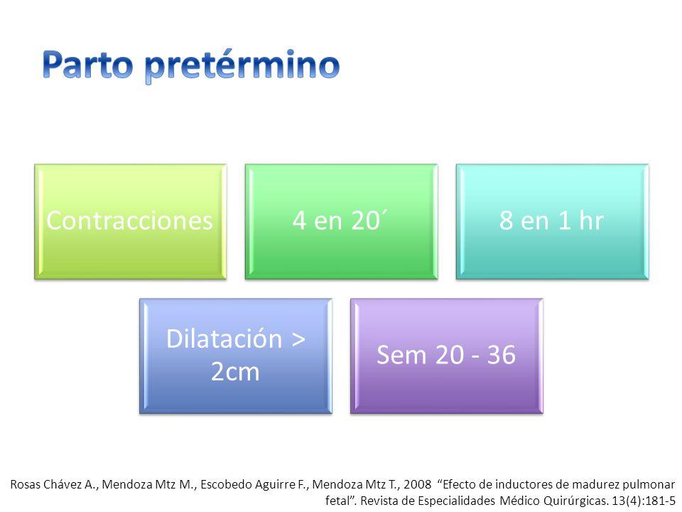Parto pretérmino Contracciones 4 en 20´ 8 en 1 hr Dilatación > 2cm