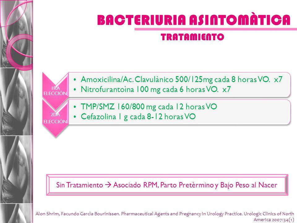 Sin Tratamiento  Asociado RPM, Parto Pretèrmino y Bajo Peso al Nacer
