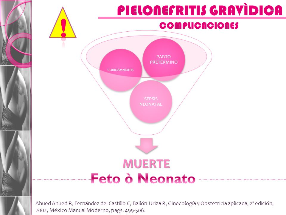 ! PIELONEFRITIS GRAVÌDICA Feto ò Neonato MUERTE COMPLICACIONES