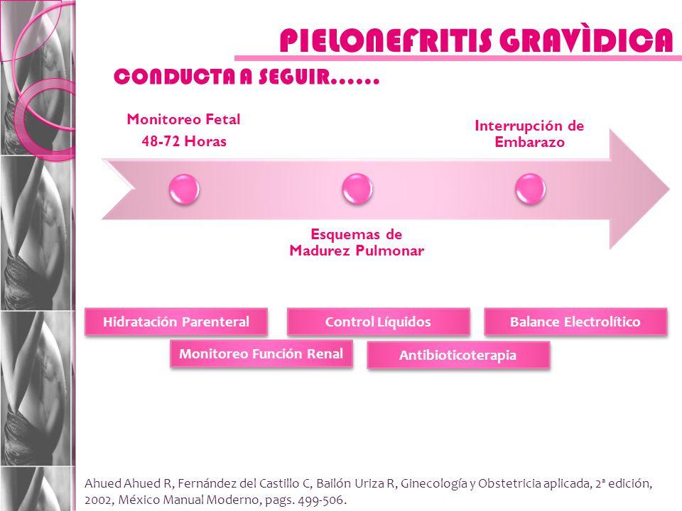Esquemas de Madurez Pulmonar Interrupción de Embarazo