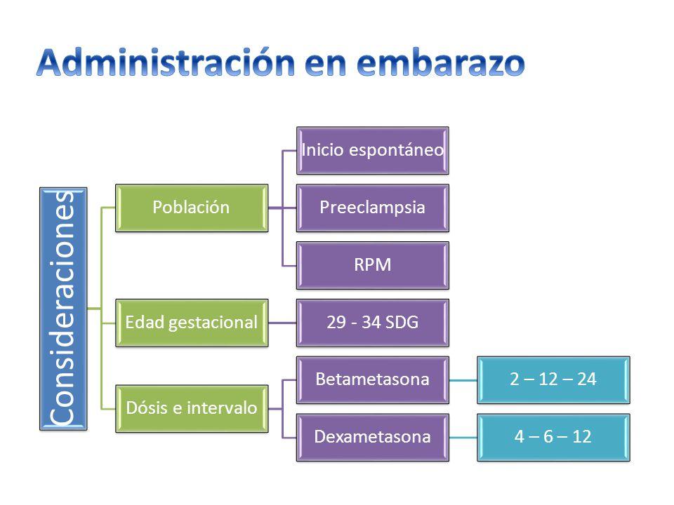 Administración en embarazo