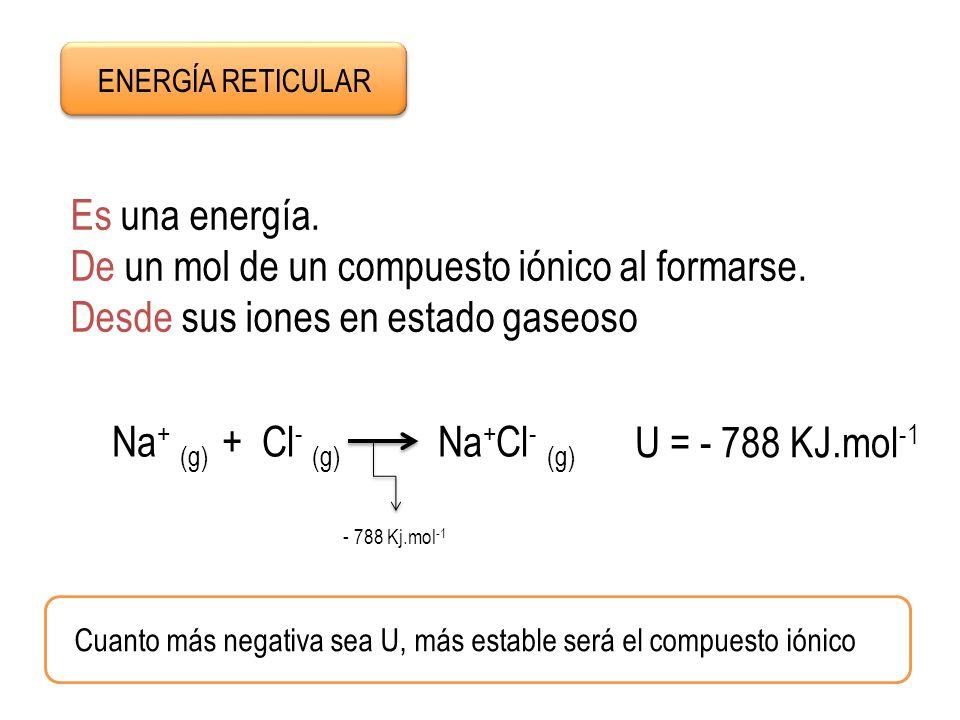 De un mol de un compuesto iónico al formarse.