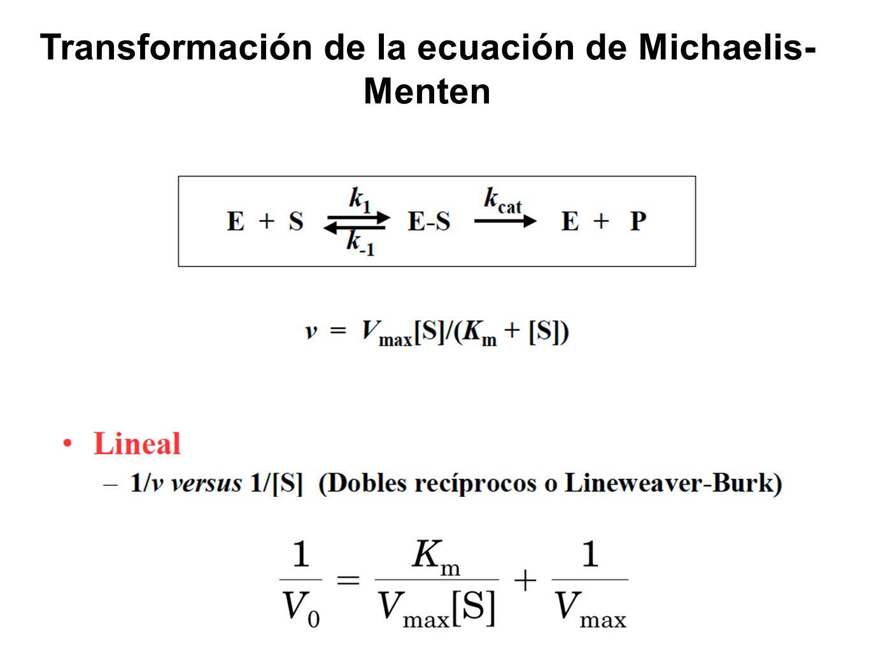 Transformación de la ecuación de Michaelis-Menten