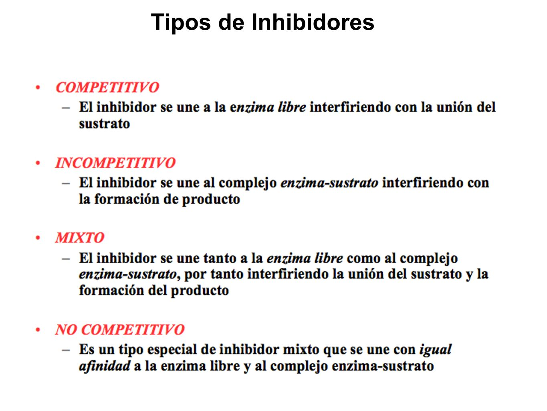 Tipos de Inhibidores