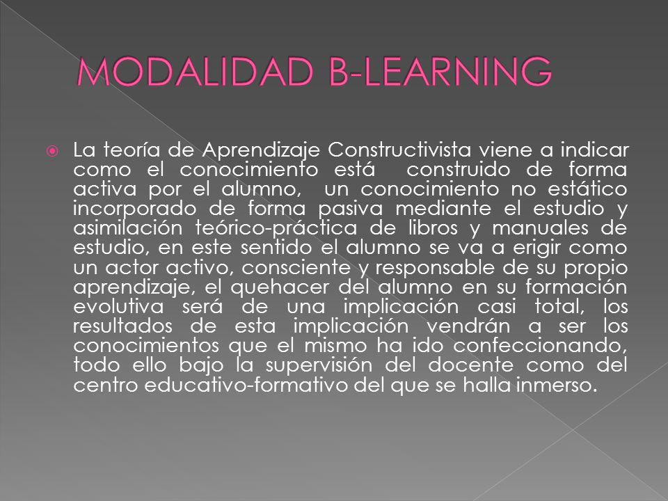 MODALIDAD B-LEARNING