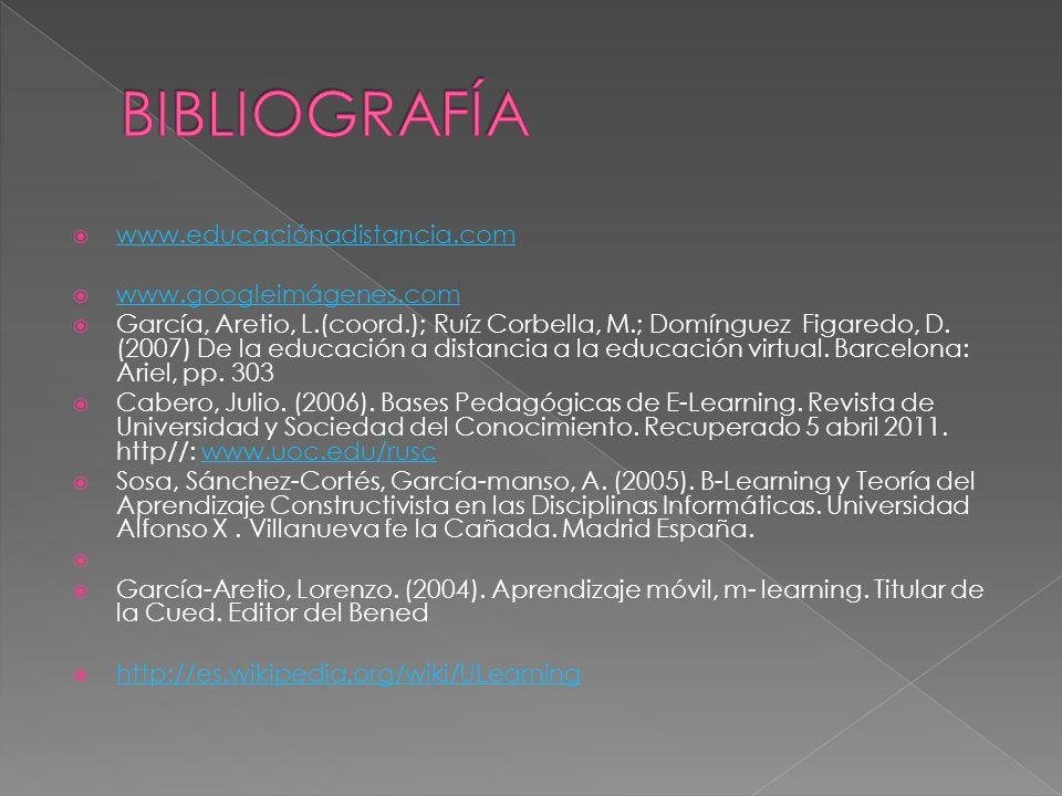 BIBLIOGRAFÍA www.educaciónadistancia.com www.googleimágenes.com