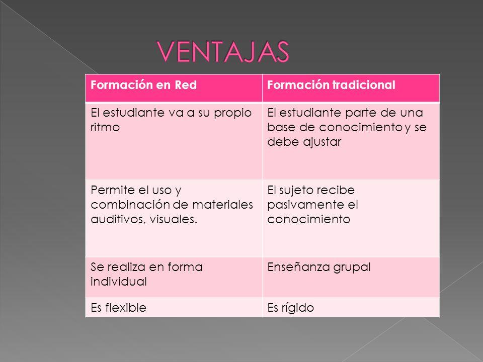 VENTAJAS Formación en Red Formación tradicional