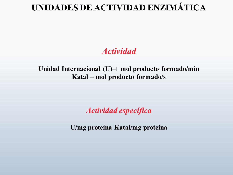 UNIDADES DE ACTIVIDAD ENZIMÁTICA Actividad