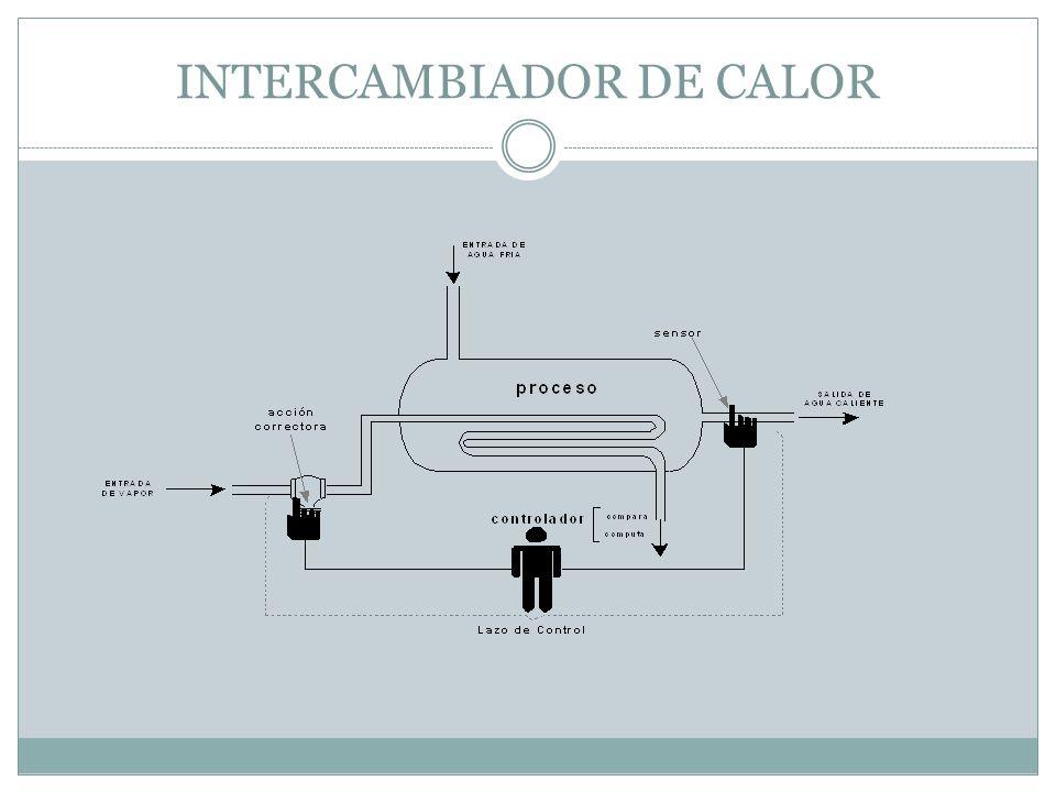 INTERCAMBIADOR DE CALOR