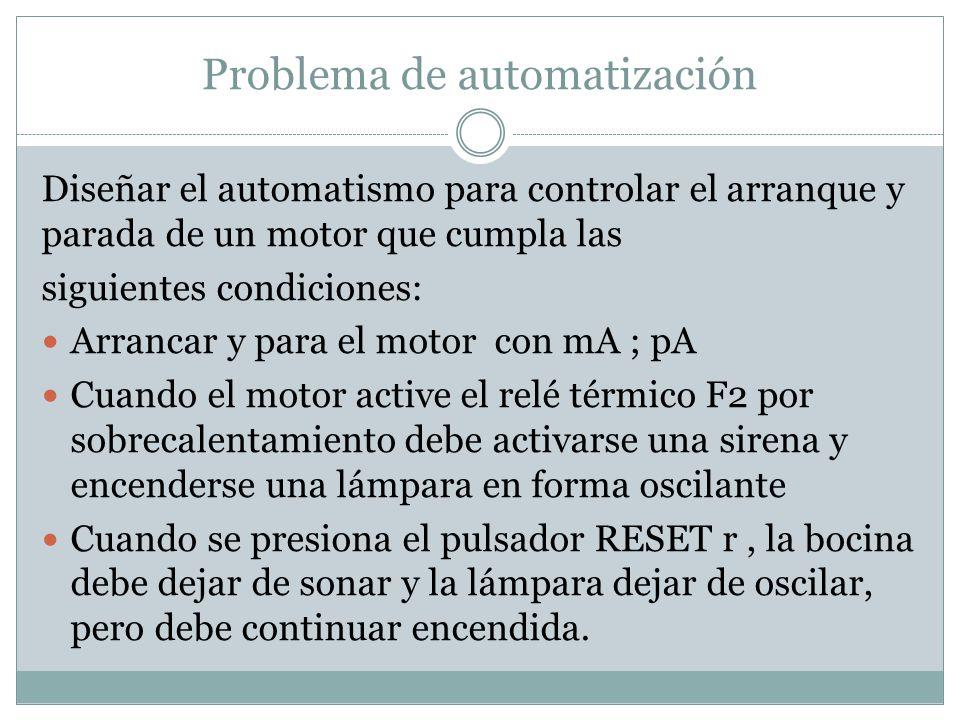 Problema de automatización