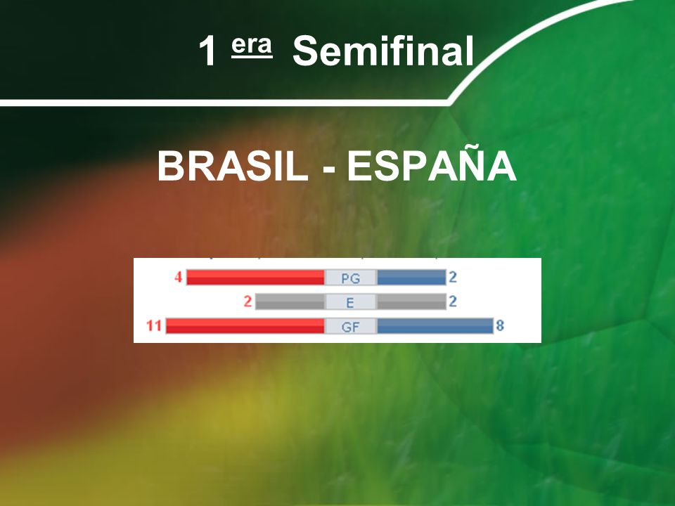 1 era Semifinal BRASIL - ESPAÑA