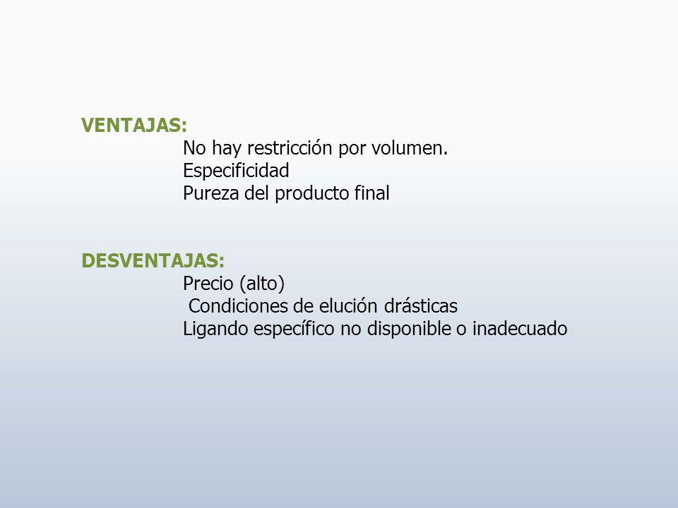 VENTAJAS:No hay restricción por volumen. Especificidad. Pureza del producto final. DESVENTAJAS: Precio (alto)
