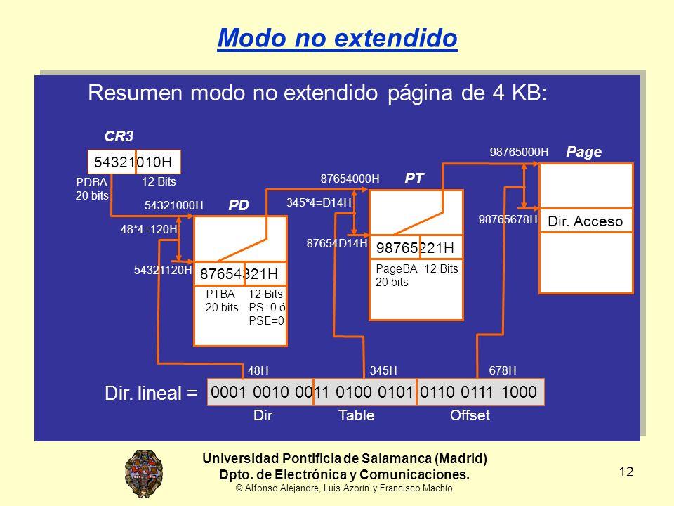 Modo no extendido Resumen modo no extendido página de 4 KB: