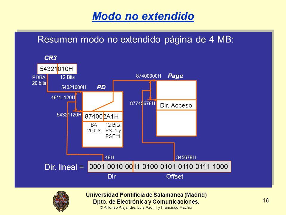 Modo no extendido Resumen modo no extendido página de 4 MB: