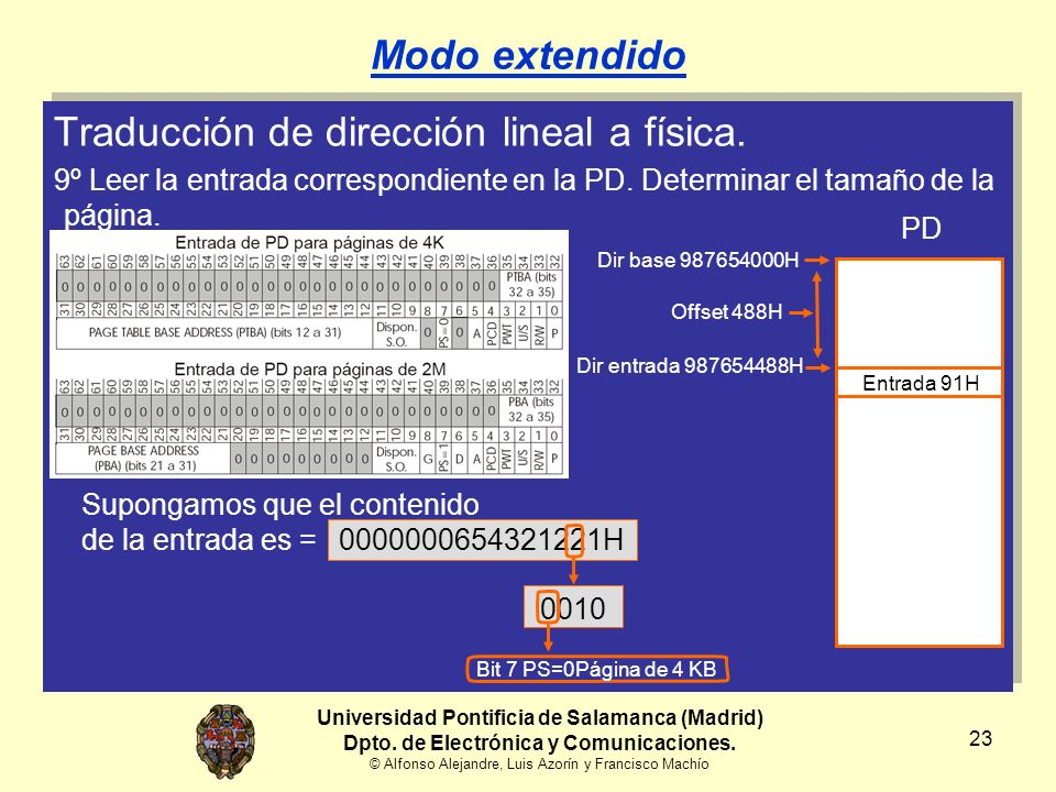 Traducción de dirección lineal a física.