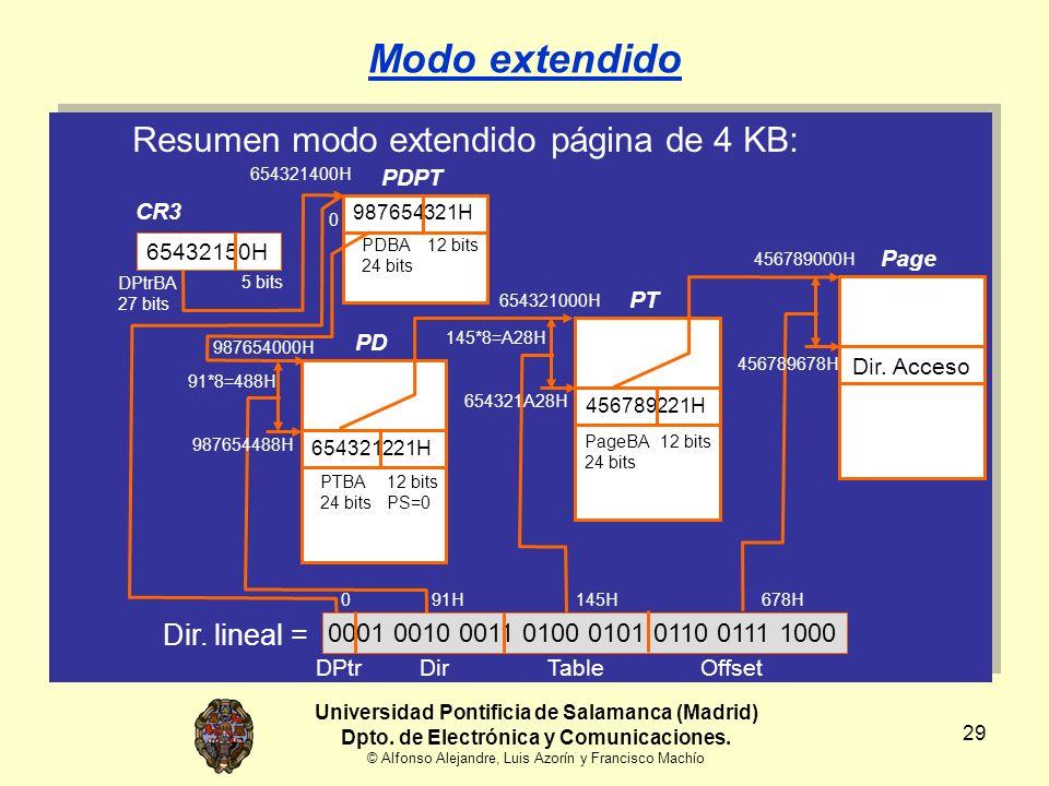Modo extendido Resumen modo extendido página de 4 KB: Dir. lineal =