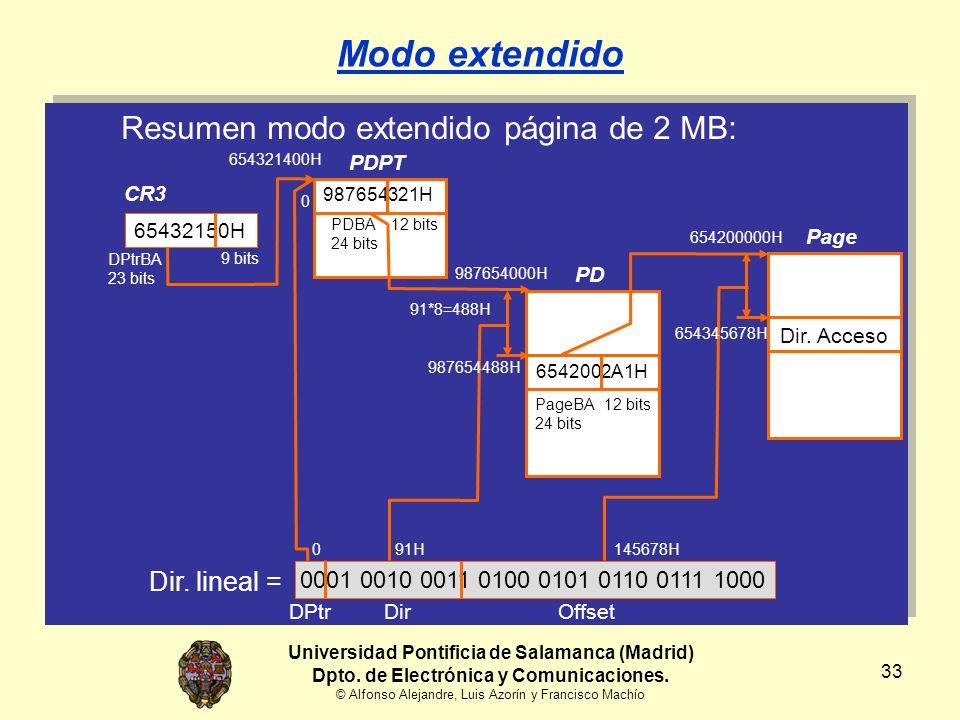 Modo extendido Resumen modo extendido página de 2 MB: Dir. lineal =