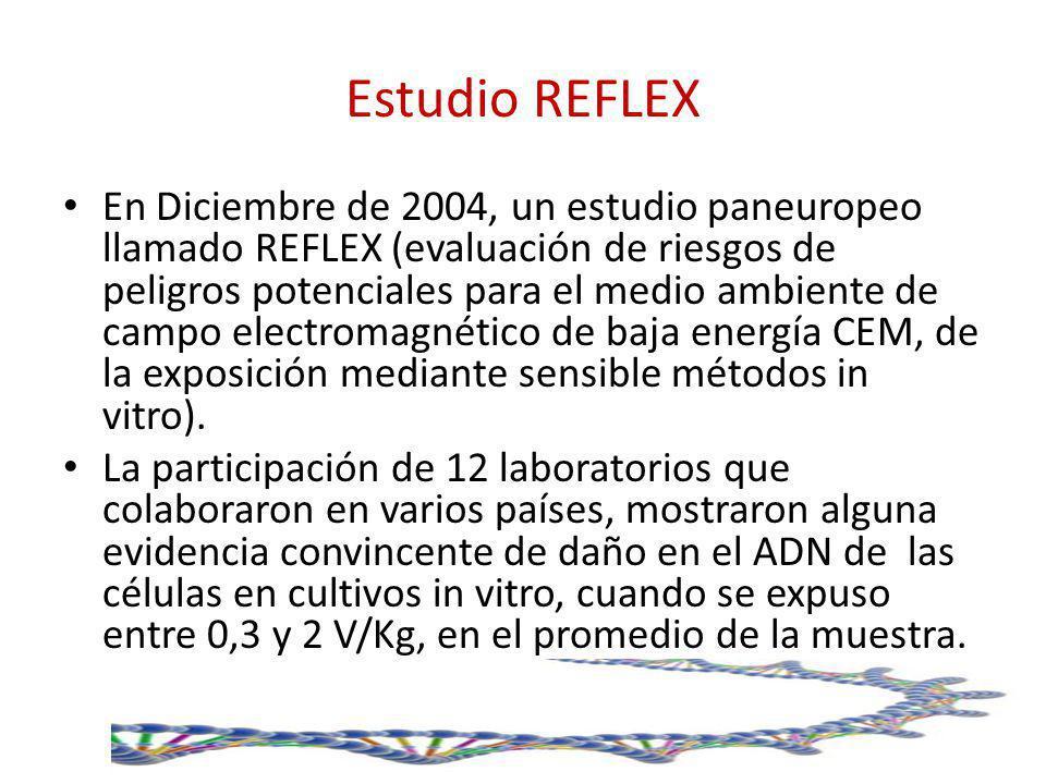Estudio REFLEX