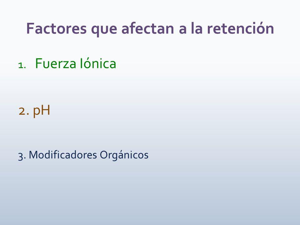 Factores que afectan a la retención