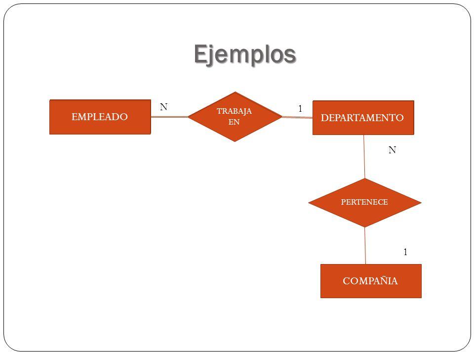 Ejemplos N 1 EMPLEADO DEPARTAMENTO COMPAÑIA TRABAJA EN TRABAJA EN