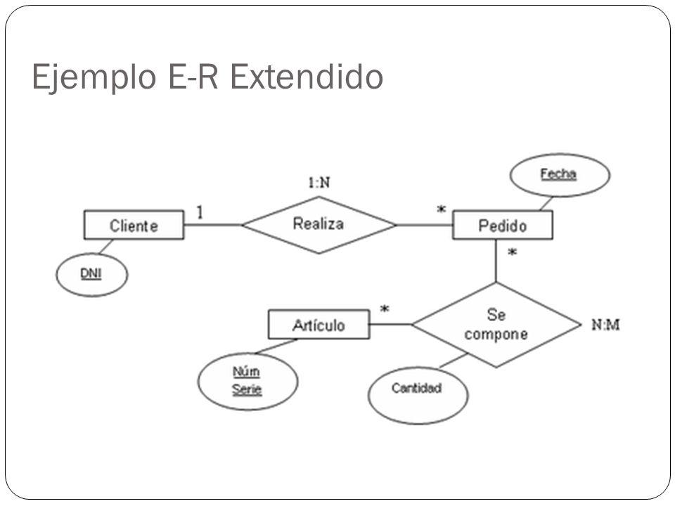 Ejemplo E-R Extendido