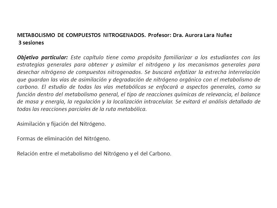 Asimilación y fijación del Nitrógeno.