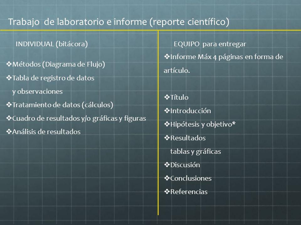 Trabajo de laboratorio e informe (reporte científico)