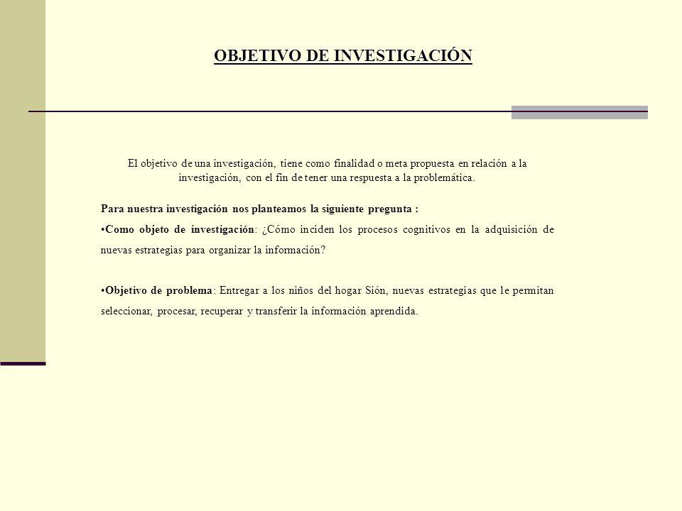 OBJETIVO DE INVESTIGACIÓN
