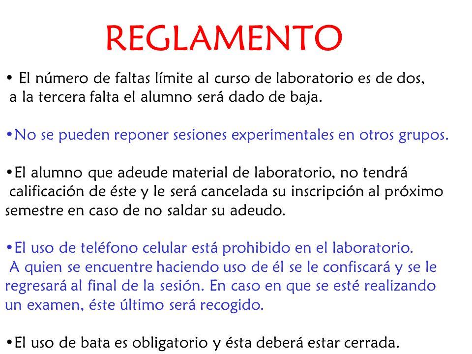 REGLAMENTO El número de faltas límite al curso de laboratorio es de dos, a la tercera falta el alumno será dado de baja.