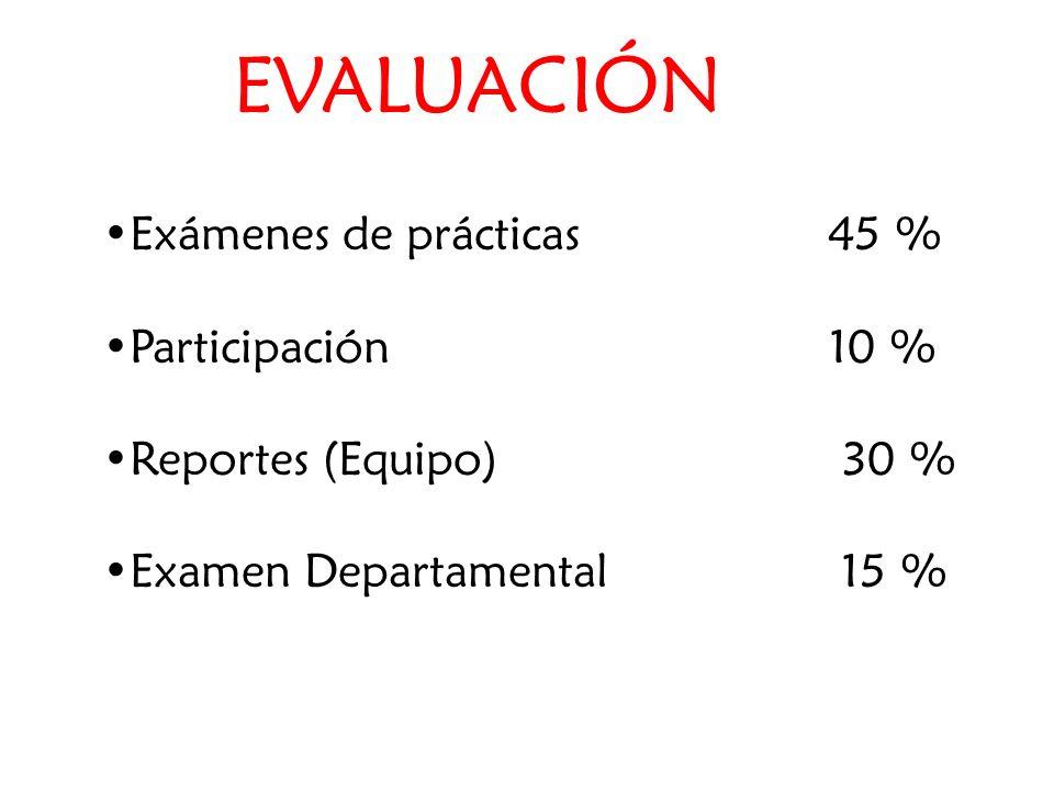 EVALUACIÓN Exámenes de prácticas 45 % Participación 10 %