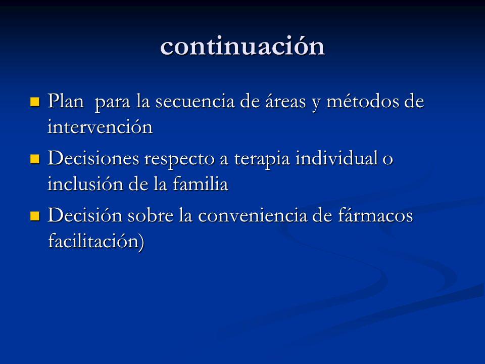 continuación Plan para la secuencia de áreas y métodos de intervención