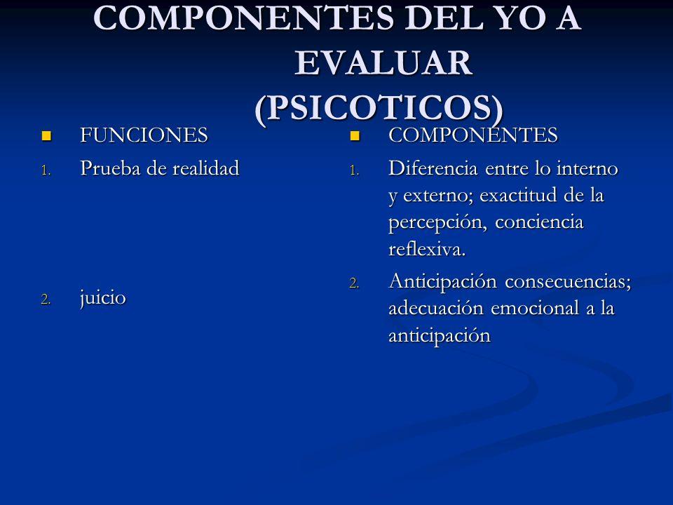 COMPONENTES DEL YO A EVALUAR (PSICOTICOS)