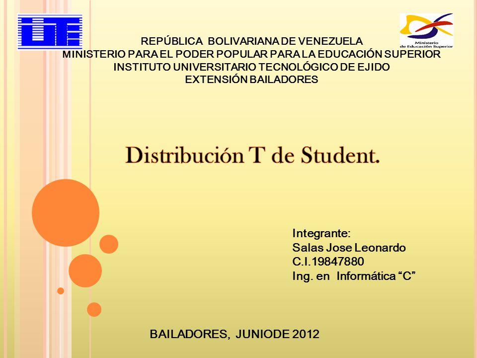 Distribución T de Student.