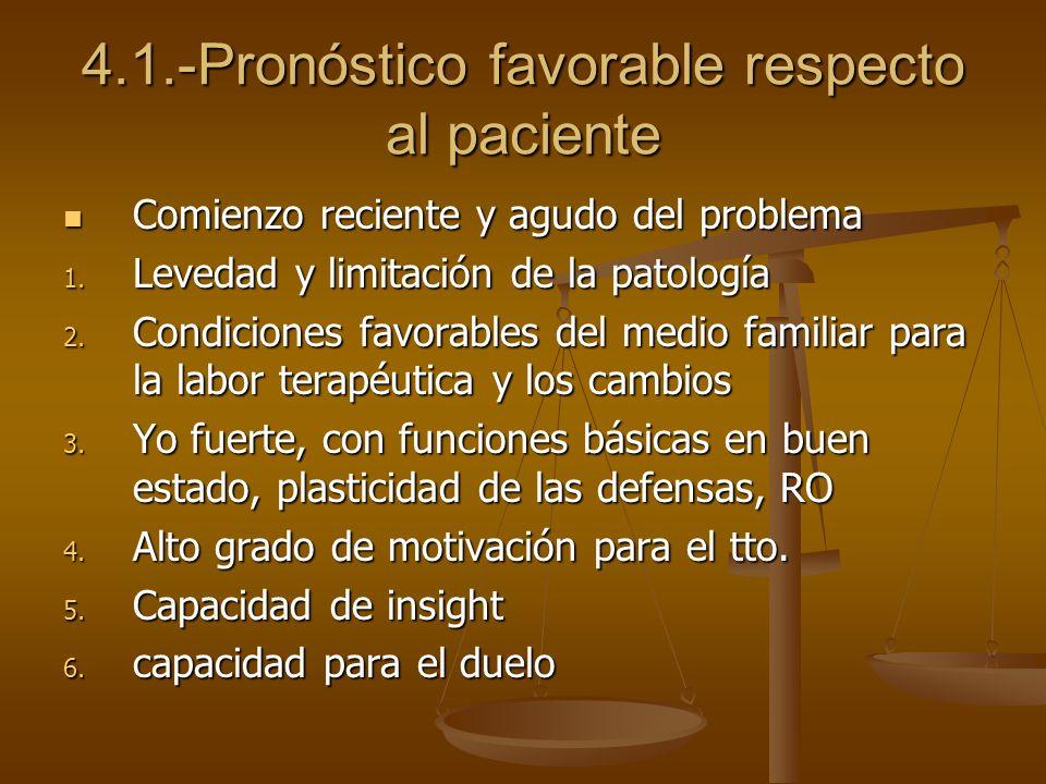 4.1.-Pronóstico favorable respecto al paciente