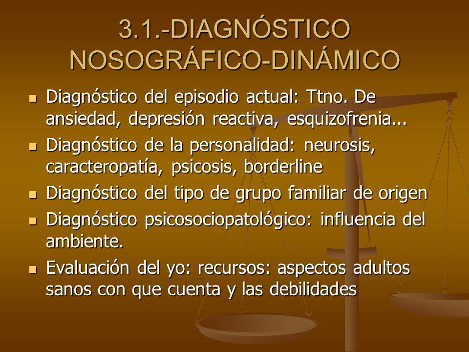 3.1.-DIAGNÓSTICO NOSOGRÁFICO-DINÁMICO