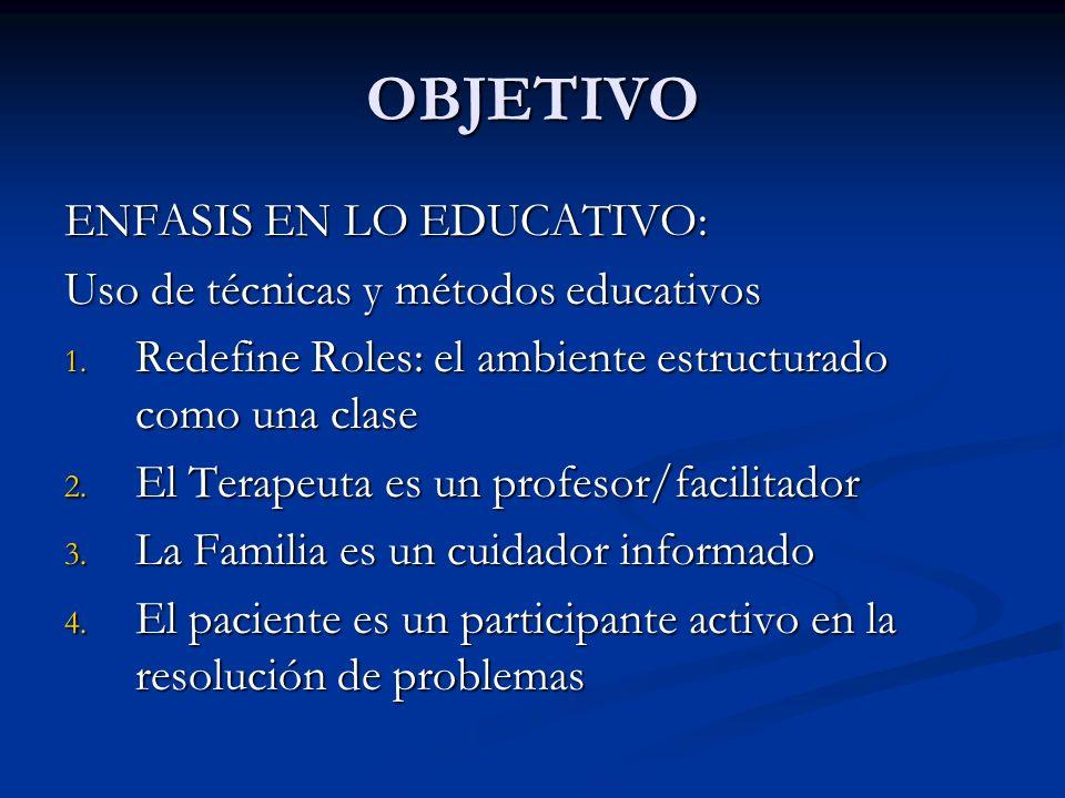 OBJETIVO ENFASIS EN LO EDUCATIVO: Uso de técnicas y métodos educativos