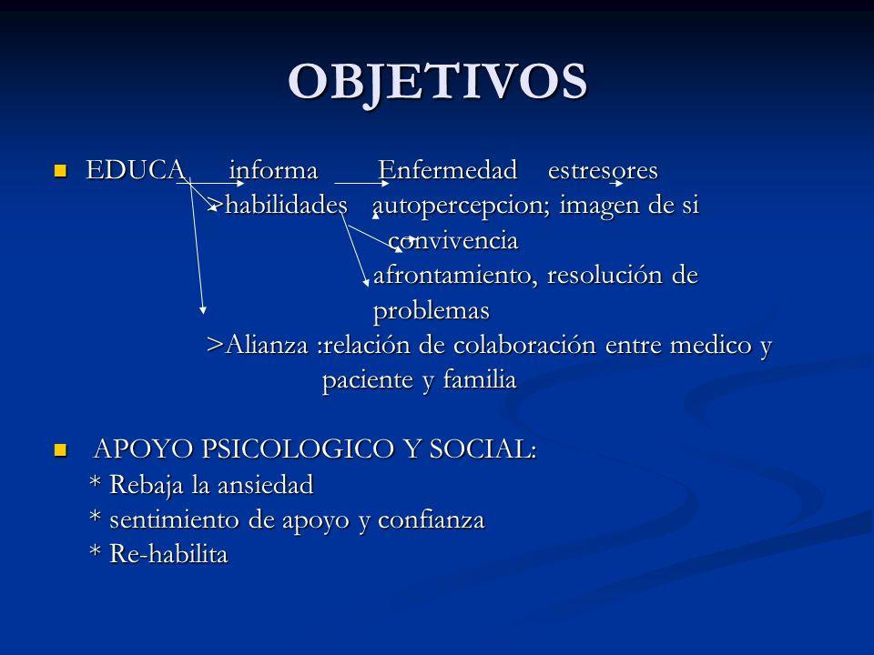 OBJETIVOS EDUCA informa Enfermedad estresores