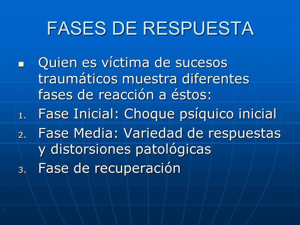 FASES DE RESPUESTA Quien es víctima de sucesos traumáticos muestra diferentes fases de reacción a éstos: