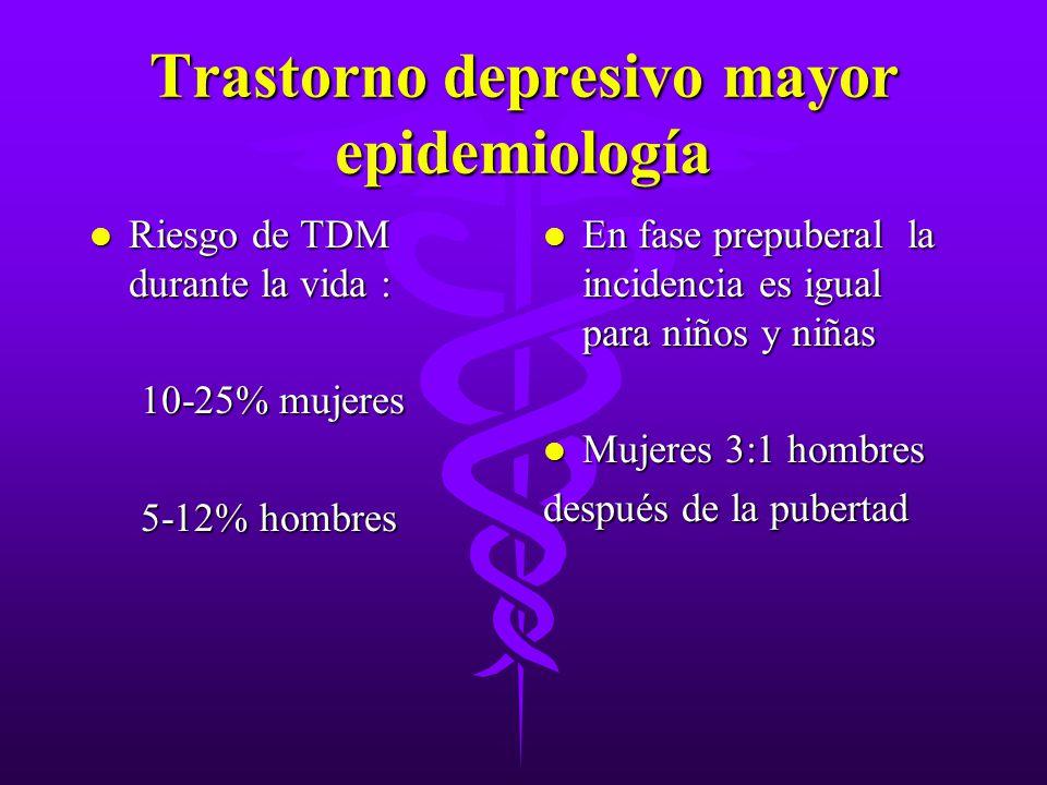 Trastorno depresivo mayor epidemiología