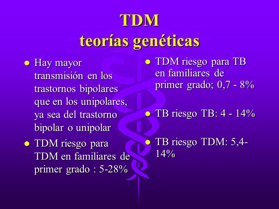 TDM teorías genéticas Hay mayor transmisión en los trastornos bipolares que en los unipolares, ya sea del trastorno bipolar o unipolar.