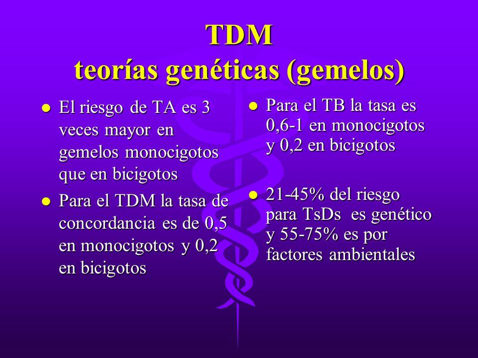 TDM teorías genéticas (gemelos)