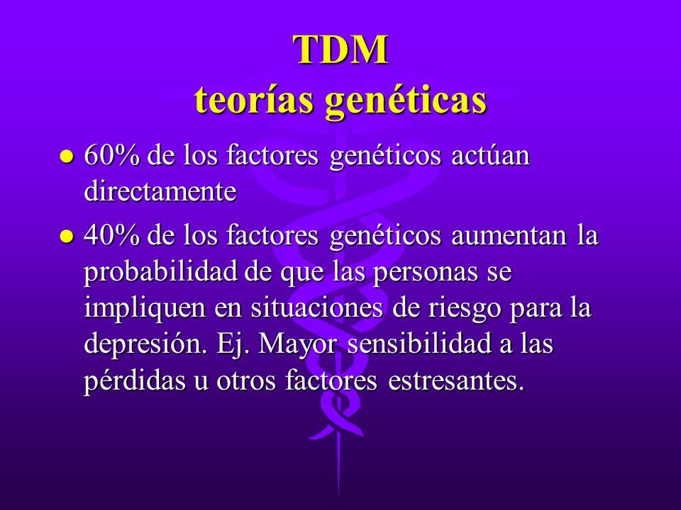 TDM teorías genéticas 60% de los factores genéticos actúan directamente.